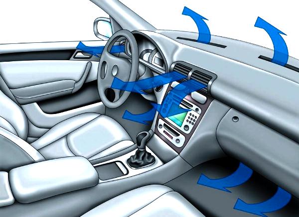 Запах в из кондиционера автомобиля
